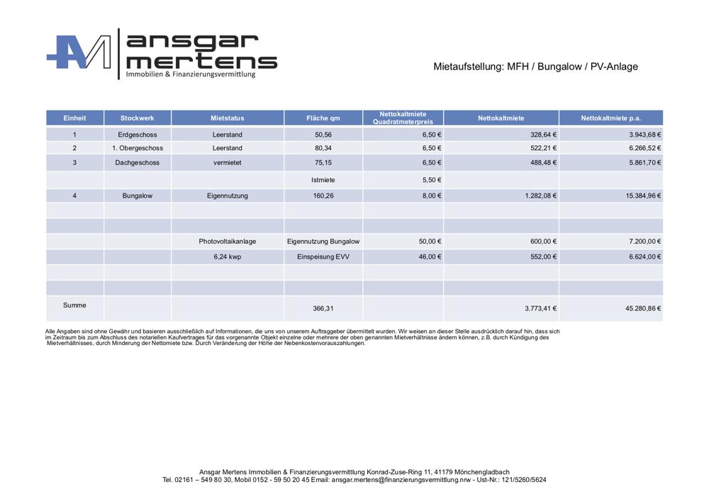 Mietaufstellung: MFH / Bungalow / PV-Anlage
